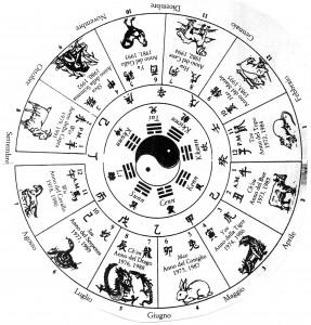 Corso di Dietoterapia in Medicina Tradizionale Cinese